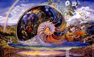 Метафоры чакр