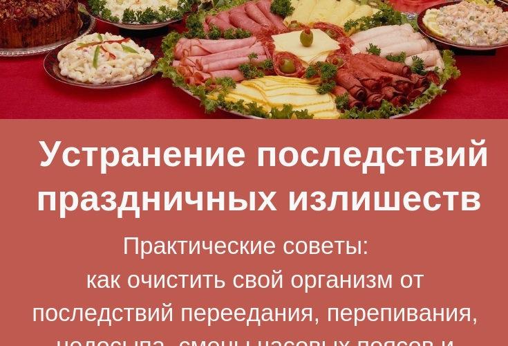 13.01 Устранение последствий праздничных излишеств